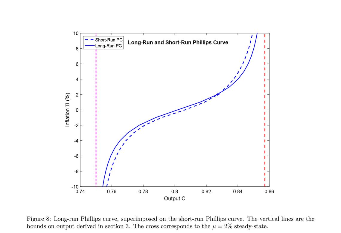 kinked demand curve analysis